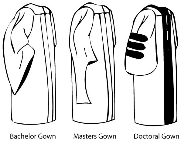 Graduation gown image of Bachelor, Masters and Doctoral gowns.